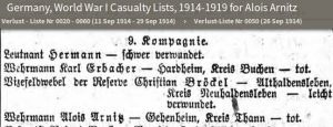 décès Aloys Arnitz 1914