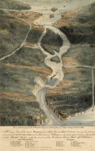 Chutes du Niagara en 1837